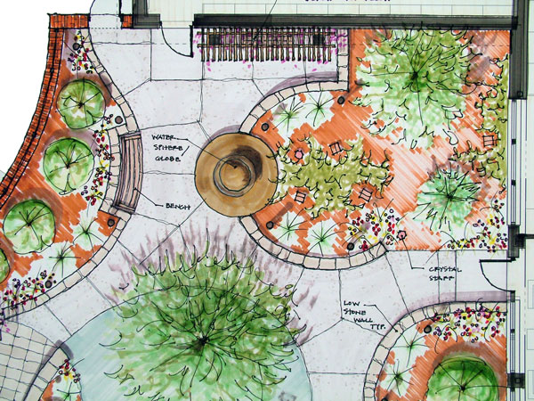 Designing A Garden designing a garden garden by design pics on home designing inspiration about stunning garden design inspiration In The Ideal World We Would All Like To Be Able To Choose A Plot Of Just The Right Size With Just The Right Soil And With Just The Right Aspect
