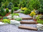Garden Landscapes – Important Basics First