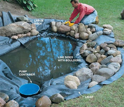 Small homemade water garden pond car interior design for Building a small pond